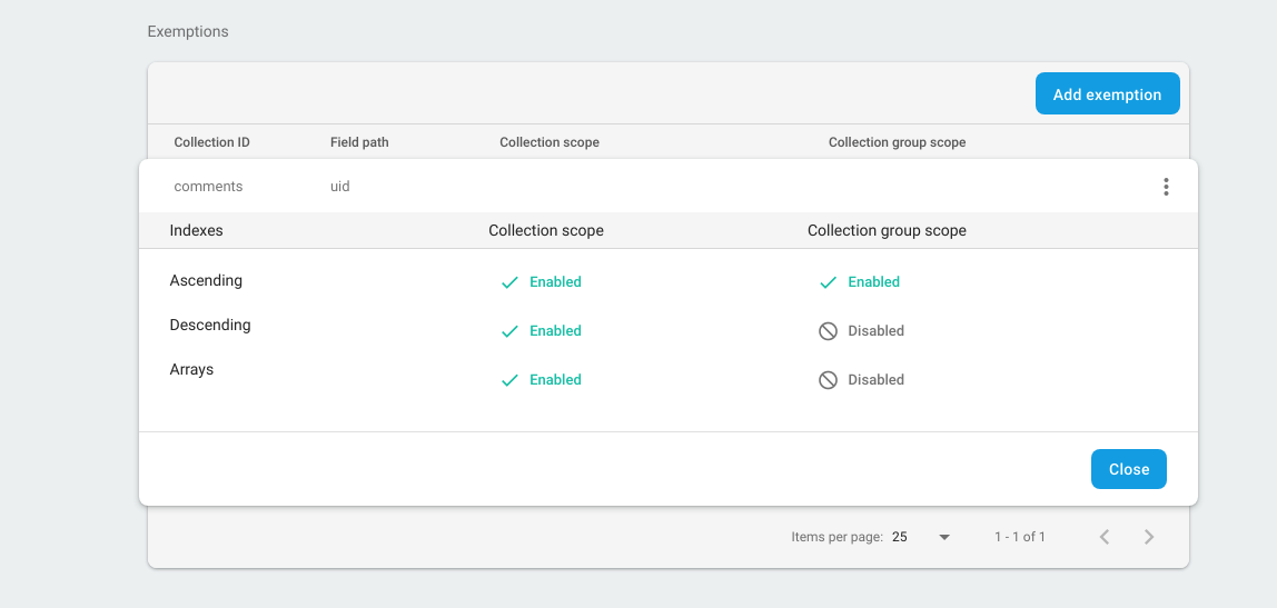 Collection Group Query with Firestore